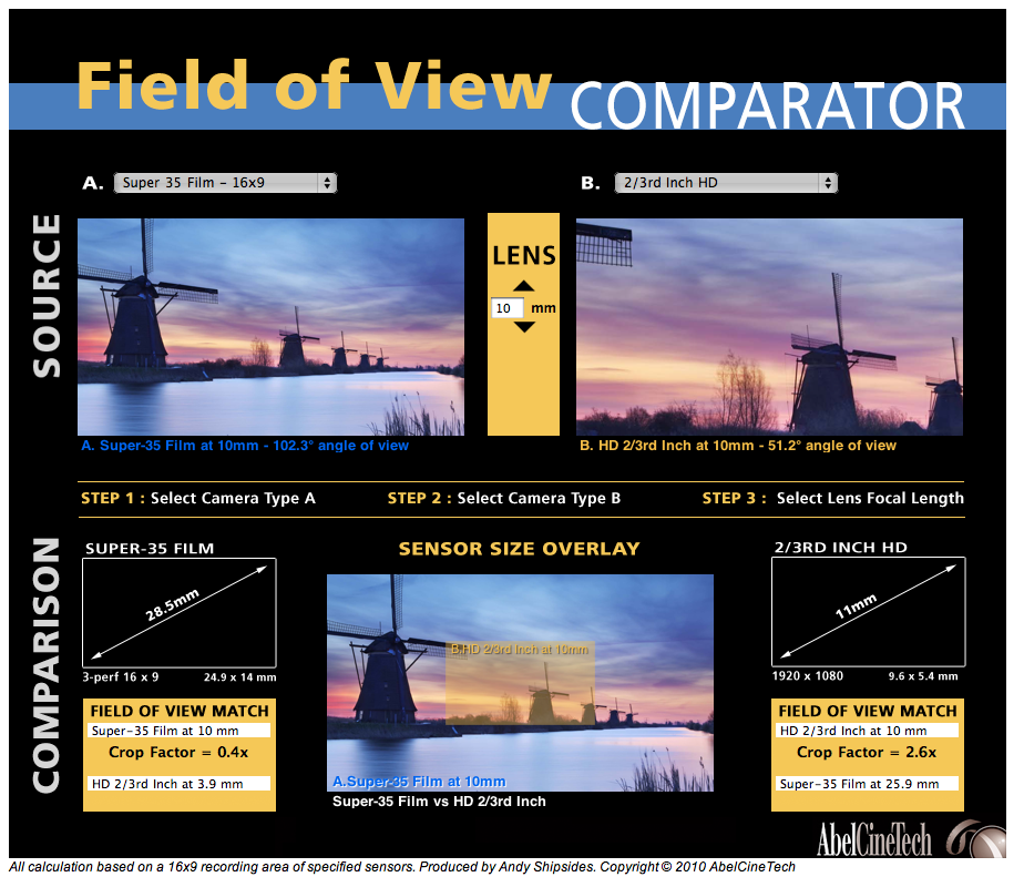 Resource: Field of View Calculator